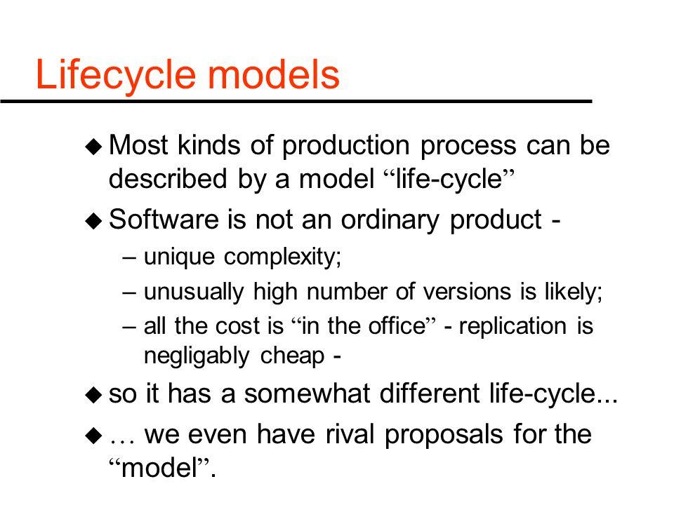 A Debugging Mini-Lifecycle