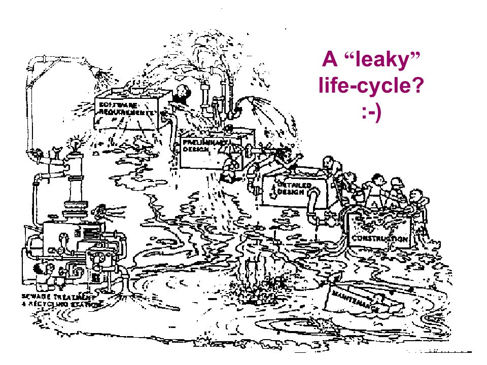 A leaky life-cycle :-)