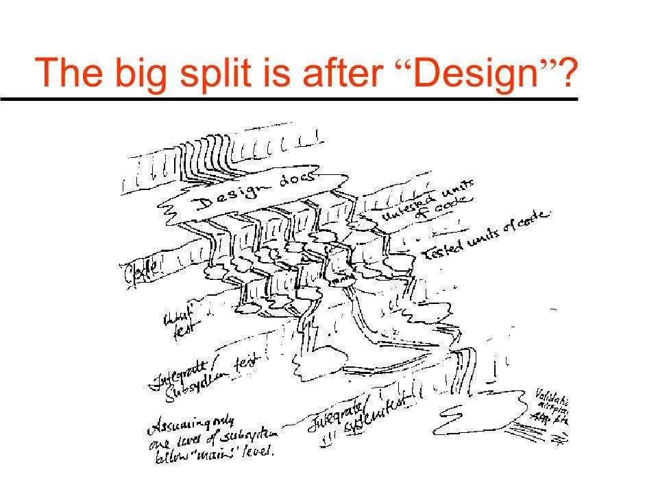 Top-down design... u causes critical paths?