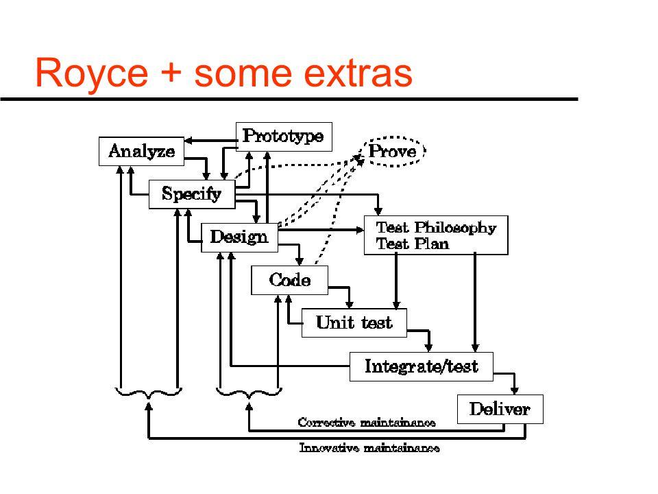 A Whirlpool model u described by Angela Burrago, BIS graduate 1999