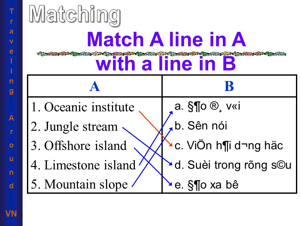 T r a v e l i n g A r o u n d VN Match A line in A with a line in B AB 1.