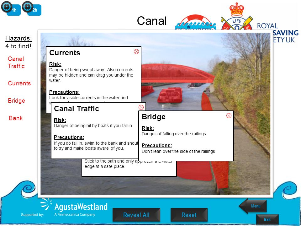 Hazards: 4 to find. Canal Traffic Bridge Currents Bank Currents Risk: Danger of being swept away.