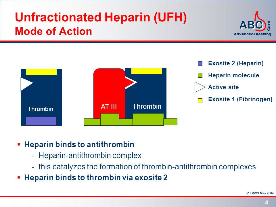 © TPWG May 2004 ABC Advanced Bleeding Care 4 Thrombin AT III Unfractionated Heparin (UFH) Mode of Action  Heparin binds to antithrombin -Heparin-antithrombin complex -this catalyzes the formation of thrombin-antithrombin complexes  Heparin binds to thrombin via exosite 2 Active site Exosite 1 (Fibrinogen) Exosite 2 (Heparin) Heparin molecule Thrombin