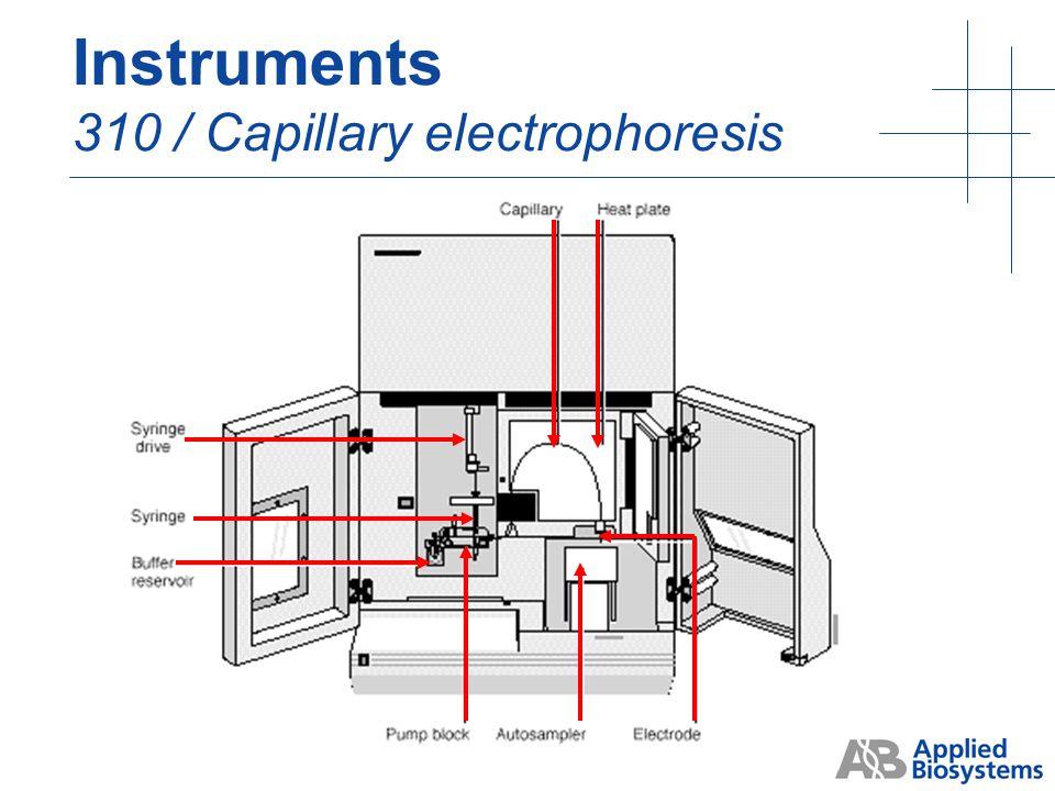 Instruments 377 / Acrylamide gel