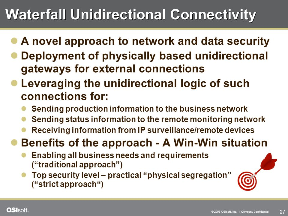 27 © 2008 OSIsoft, Inc. | Company Confidential Waterfall Unidirectional Connectivity A novel approach to network and data security Deployment of physi