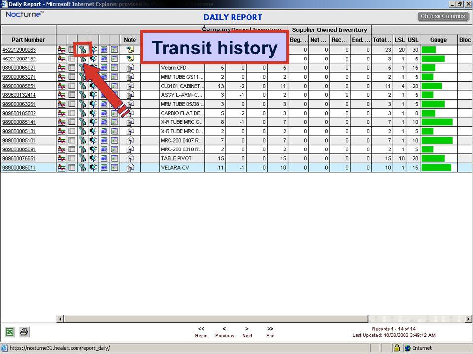 47PMS 2003-11-24 intro Villa Transit history Company
