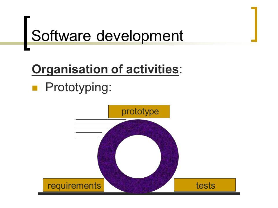 Software development Organisation of activities: Prototyping: requirements prototype tests