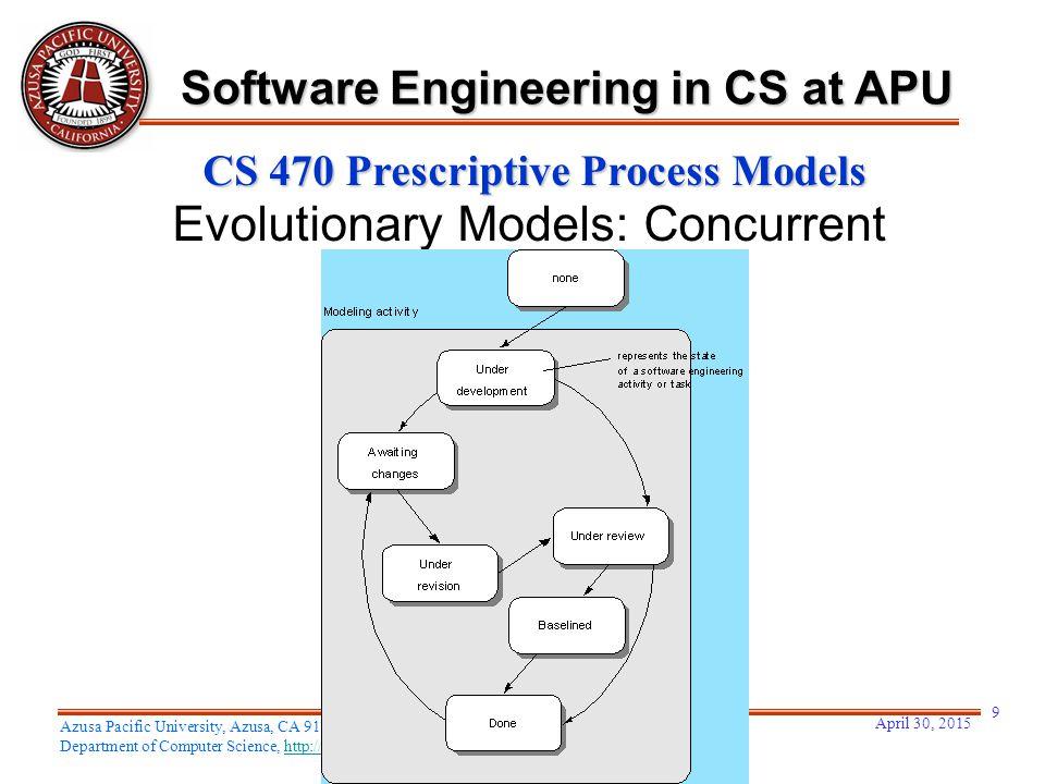 April 30, 2015 9 Azusa Pacific University, Azusa, CA 91702, Tel: (800) 825-5278 Department of Computer Science, http://www.apu.edu/clas/computerscience/http://www.apu.edu/clas/computerscience/ Software Engineering in CS at APU CS 470 Prescriptive Process Models Evolutionary Models: Concurrent