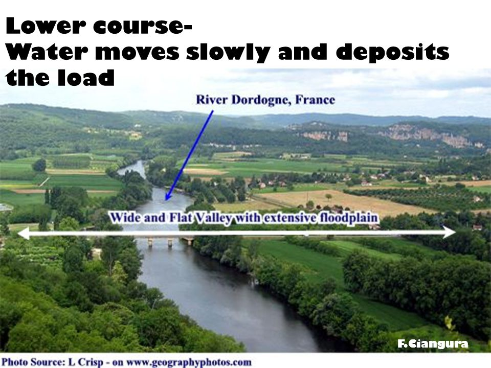 Lower course- Water moves slowly and deposits the load F.Ciangura