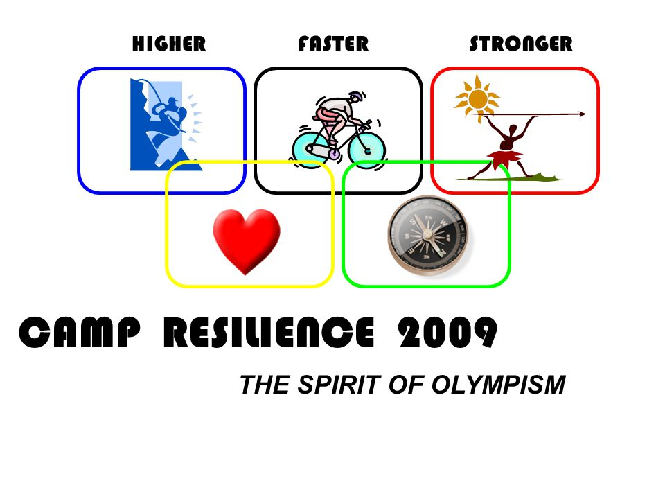 CAMP RESILIENCE 2009 THE SPIRIT OF OLYMPISM FASTERHIGHERSTRONGER