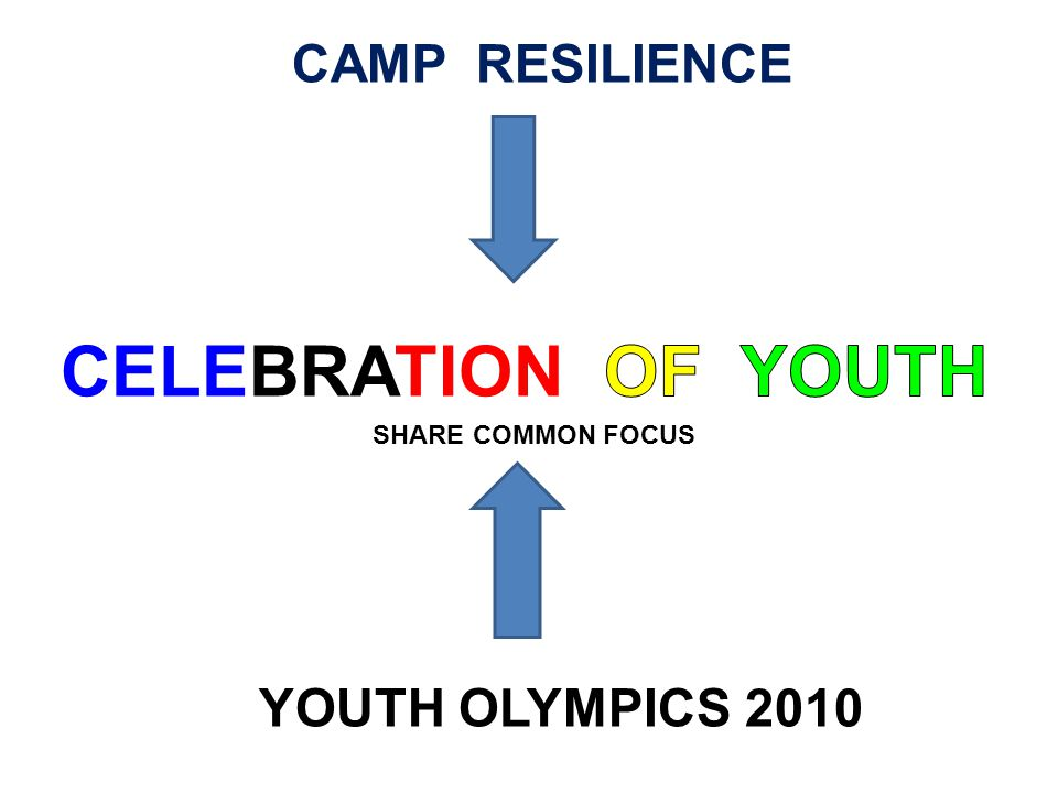 CAMP RESILIENCE YOUTH OLYMPICS 2010 SHARE COMMON FOCUS