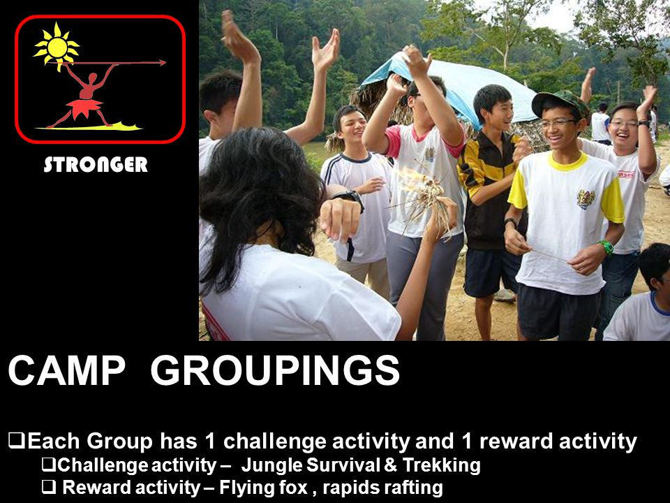 STRONGER CAMP GROUPINGS  Each Group has 1 challenge activity and 1 reward activity  Challenge activity – Jungle Survival & Trekking  Reward activity – Flying fox, rapids rafting
