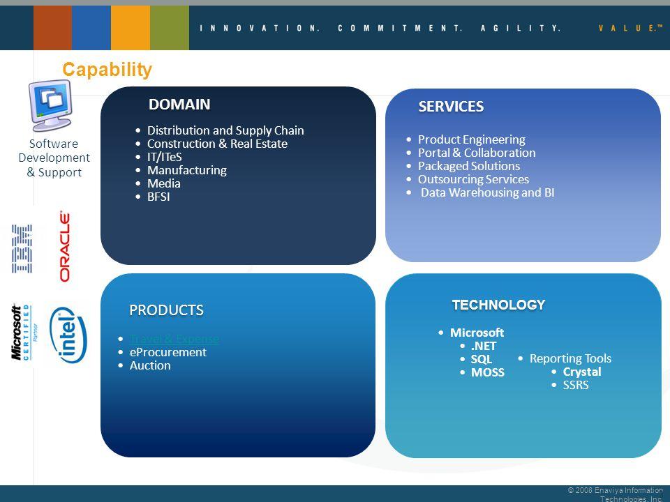 © 2008 Enaviya Information Technologies, Inc. CONTENT MANAGEMENT