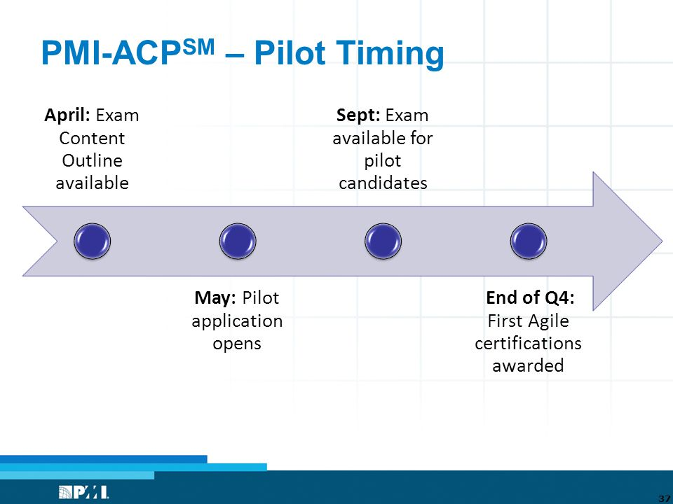April: Exam Content Outline available May: Pilot application opens Sept: Exam available for pilot candidates End of Q4: First Agile certifications awarded 37 PMI-ACP SM – Pilot Timing