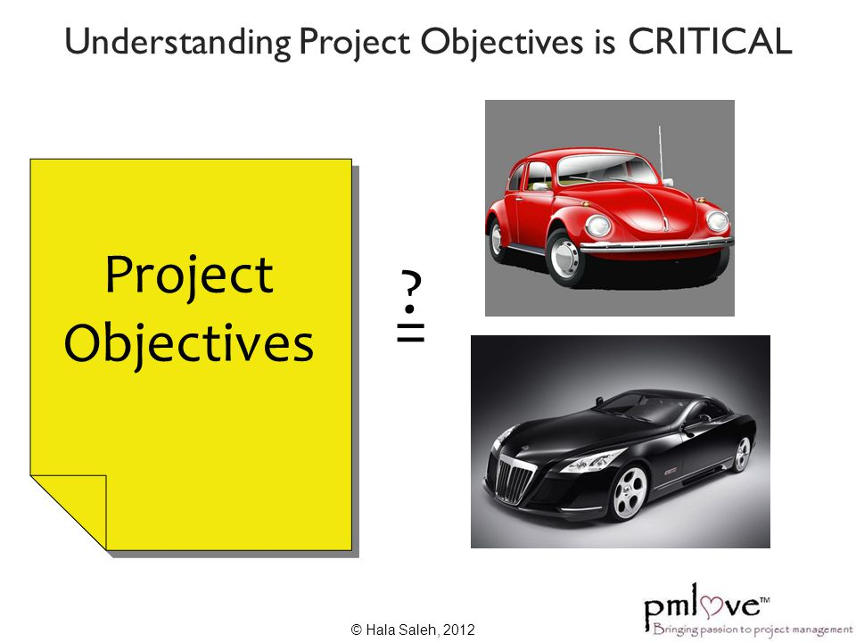 Understanding Project Objectives is CRITICAL Project Objectives = ? © Hala Saleh, 2012