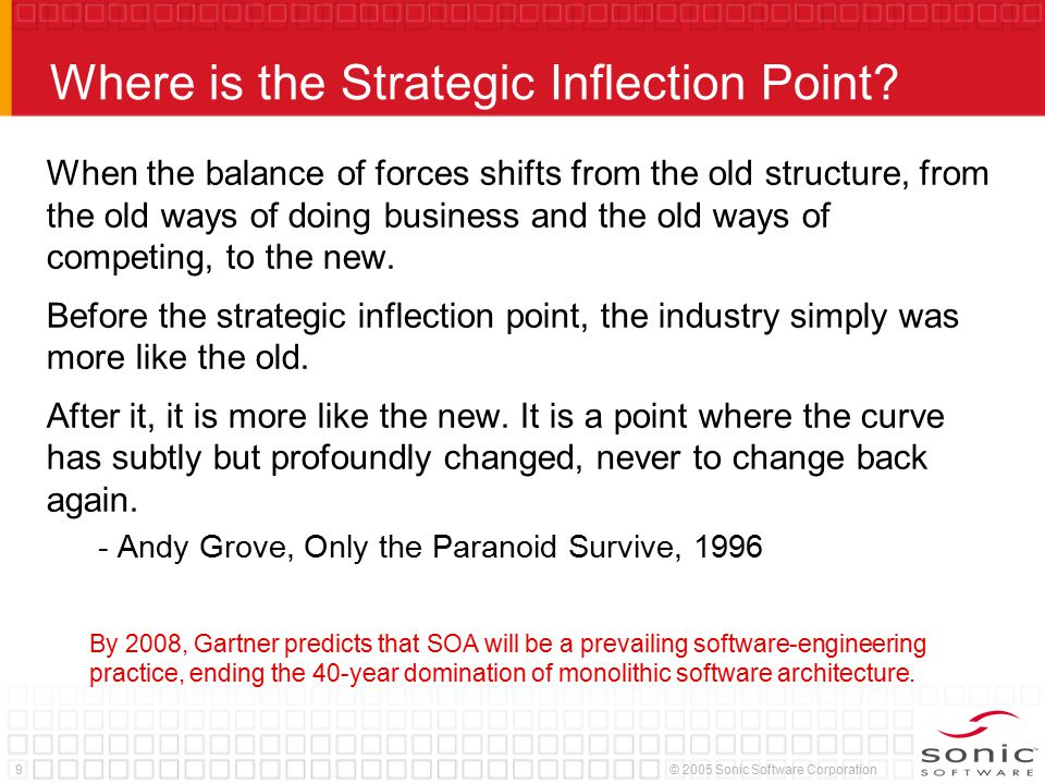 9© 2005 Sonic Software Corporation Where is the Strategic Inflection Point? When the balance of forces shifts from the old structure, from the old way