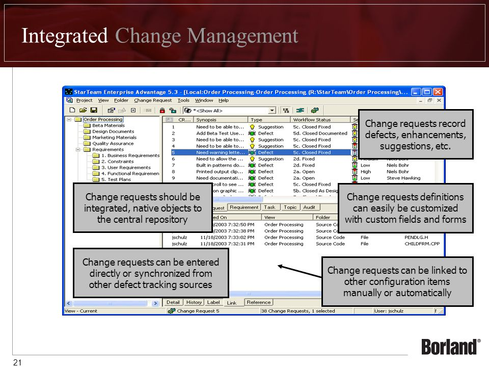 21 Integrated Change Management Change requests should be integrated, native objects to the central repository Change requests record defects, enhancements, suggestions, etc.