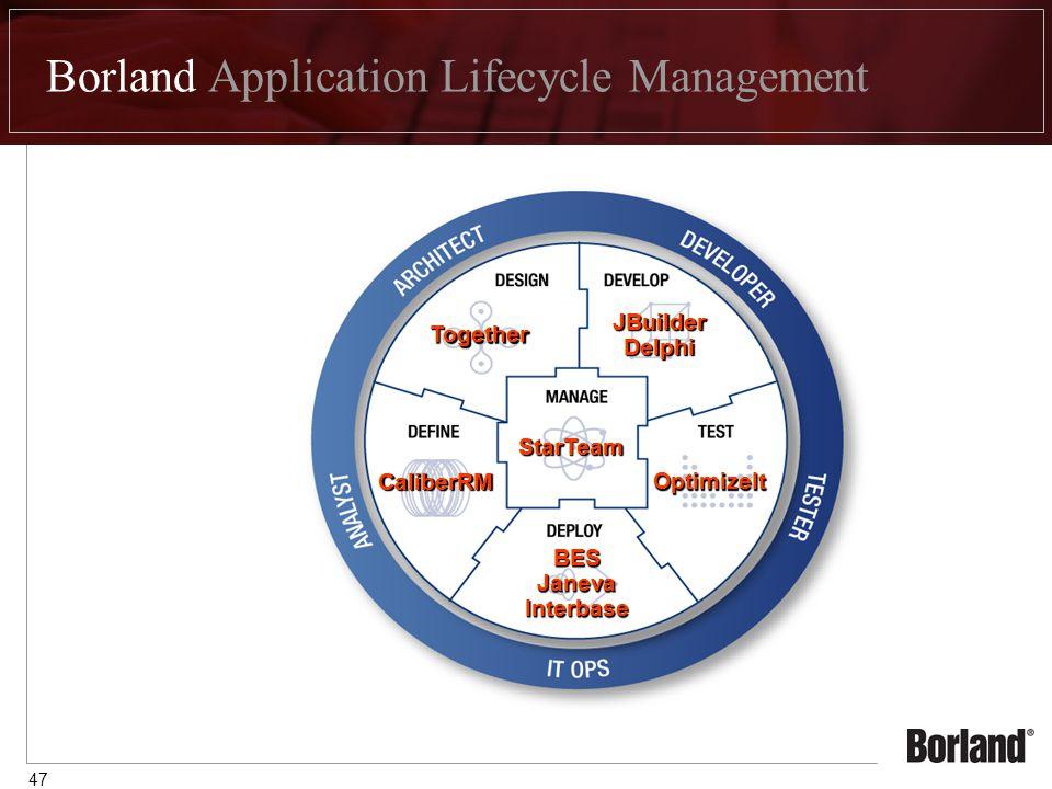 47 Borland Application Lifecycle Management CaliberRM Together JBuilderDelphi StarTeam BESJanevaInterbase OptimizeIt CaliberRM Together JBuilderDelphi StarTeam BESJanevaInterbase OptimizeIt