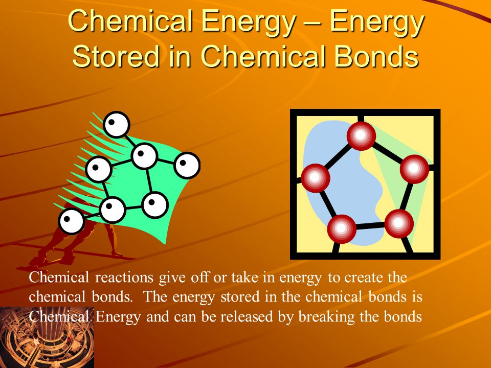 Chemical Energy – Energy Stored in Chemical Bonds Chemical reactions give off or take in energy to create the chemical bonds.
