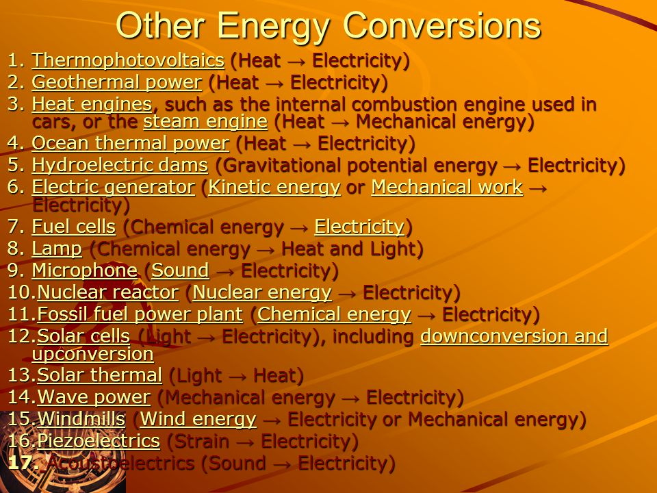 Other Energy Conversions 1.Thermophotovoltaics (Heat → Electricity) Thermophotovoltaics 2.Geothermal power (Heat → Electricity) Geothermal powerGeothermal power 3.Heat engines, such as the internal combustion engine used in cars, or the steam engine (Heat → Mechanical energy) Heat enginessteam engineHeat enginessteam engine 4.Ocean thermal power (Heat → Electricity) Ocean thermal powerOcean thermal power 5.Hydroelectric dams (Gravitational potential energy → Electricity) Hydroelectric damsHydroelectric dams 6.Electric generator (Kinetic energy or Mechanical work → Electricity) Electric generatorKinetic energyMechanical workElectric generatorKinetic energyMechanical work 7.Fuel cells (Chemical energy → Electricity) Fuel cellsElectricityFuel cellsElectricity 8.Lamp (Chemical energy → Heat and Light) Lamp 9.Microphone (Sound → Electricity) MicrophoneSoundMicrophoneSound 10.Nuclear reactor (Nuclear energy → Electricity) Nuclear reactorNuclear energyNuclear reactorNuclear energy 11.Fossil fuel power plant (Chemical energy → Electricity) Fossil fuel power plantChemical energyFossil fuel power plantChemical energy 12.Solar cells (Light → Electricity), including downconversion and upconversion Solar cellsdownconversion and upconversionSolar cellsdownconversion and upconversion 13.Solar thermal (Light → Heat) Solar thermalSolar thermal 14.Wave power (Mechanical energy → Electricity) Wave powerWave power 15.Windmills (Wind energy → Electricity or Mechanical energy) WindmillsWind energyWindmillsWind energy 16.Piezoelectrics (Strain → Electricity) Piezoelectrics 17.