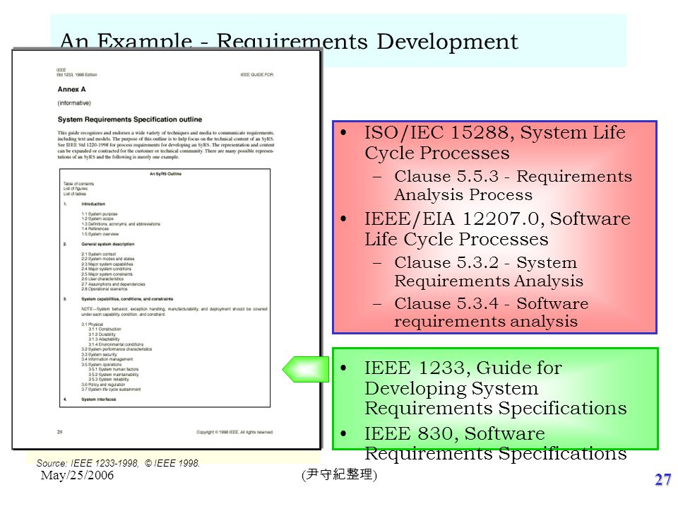 27 ( 尹守紀整理 ) May/25/2006 An Example - Requirements Development SP 2.1-1 Establish Product and Product Component Requirements –Establish and maintain,
