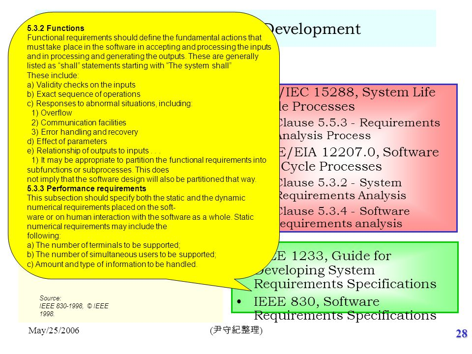 28 ( 尹守紀整理 ) May/25/2006 An Example - Requirements Development SP 2.1-1 Establish Product and Product Component Requirements –Establish and maintain,