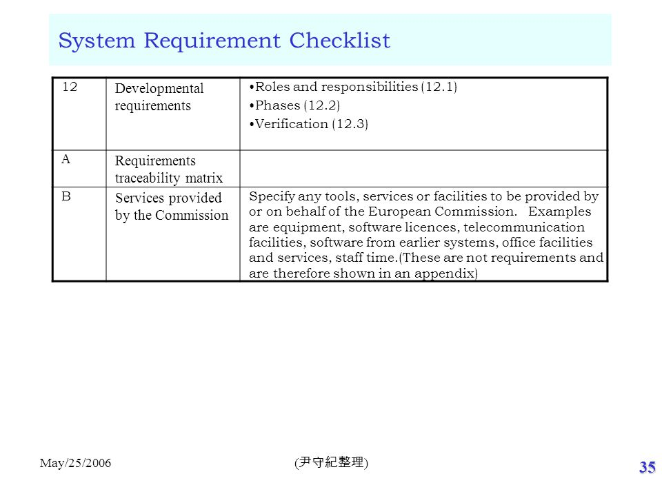 35 ( 尹守紀整理 ) May/25/2006 System Requirement Checklist 12 Developmental requirements Roles and responsibilities (12.1) Phases (12.2) Verification (12.3