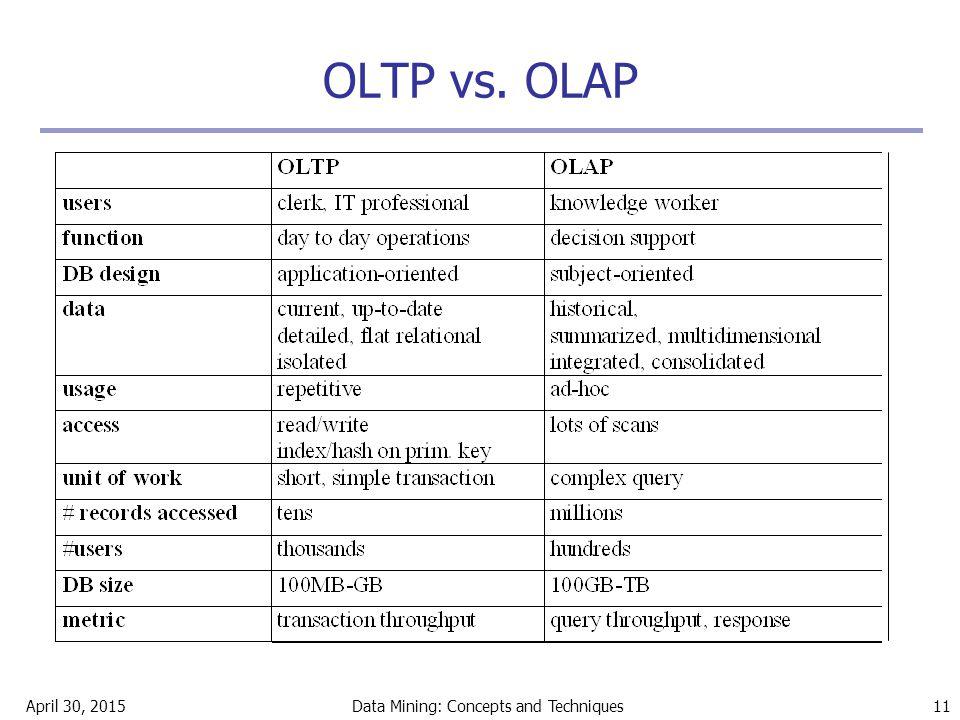 April 30, 2015Data Mining: Concepts and Techniques 11 OLTP vs. OLAP