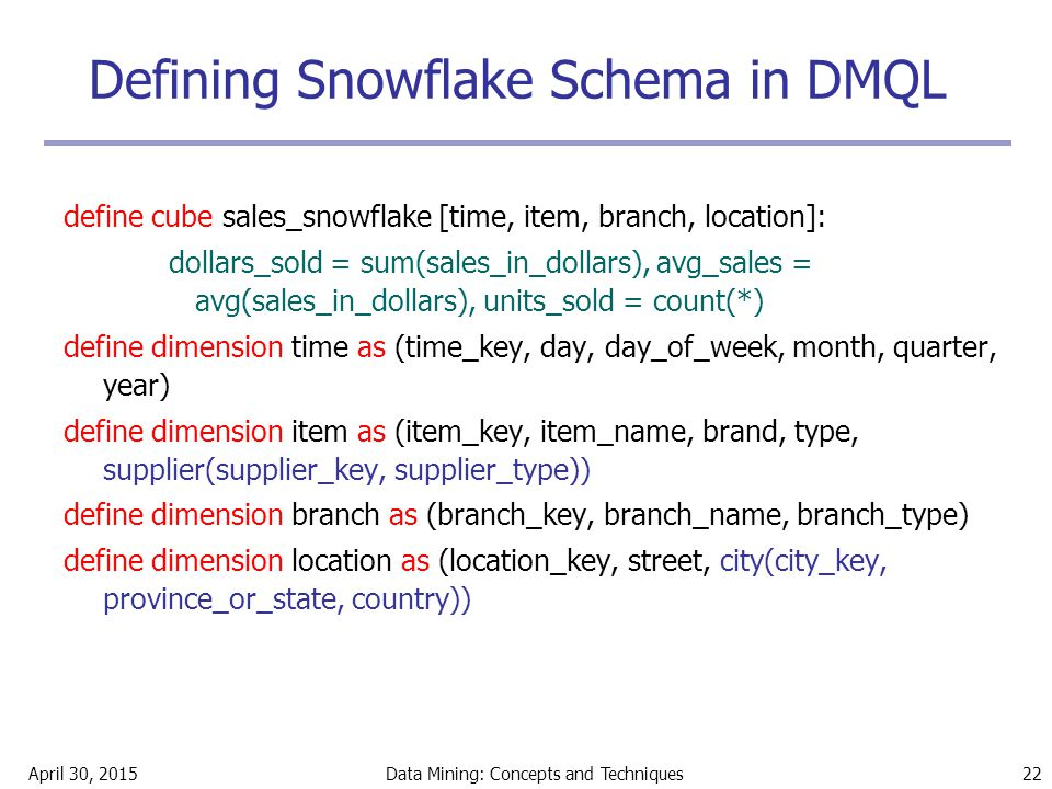 April 30, 2015Data Mining: Concepts and Techniques 22 Defining Snowflake Schema in DMQL define cube sales_snowflake [time, item, branch, location]: do
