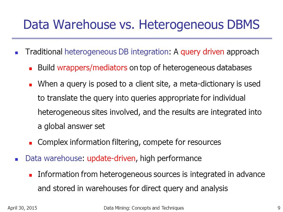 April 30, 2015Data Mining: Concepts and Techniques 9 Data Warehouse vs. Heterogeneous DBMS Traditional heterogeneous DB integration: A query driven ap