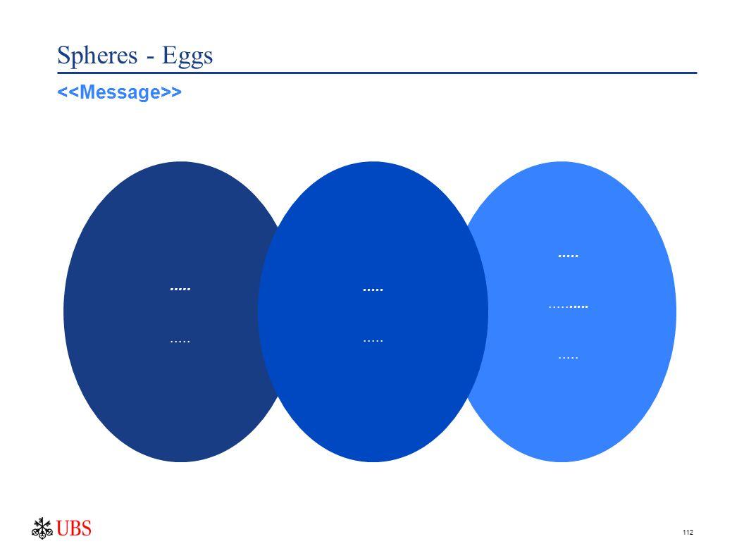 112 Spheres - Eggs.......... >