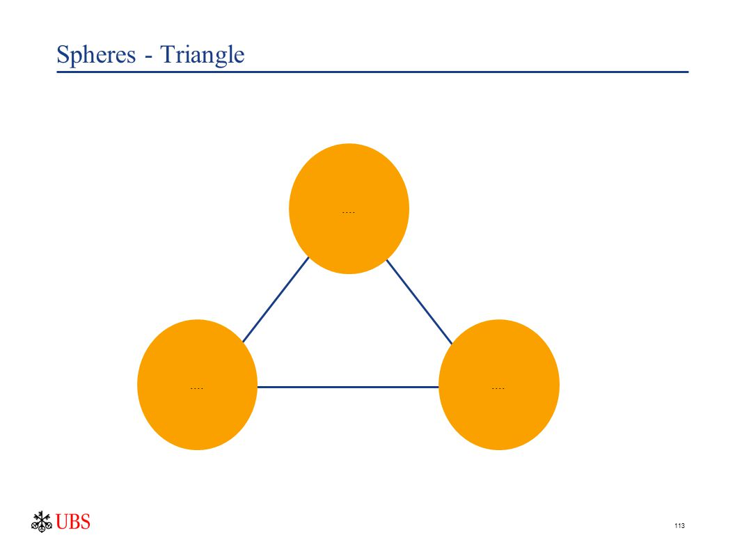 113 Spheres - Triangle....