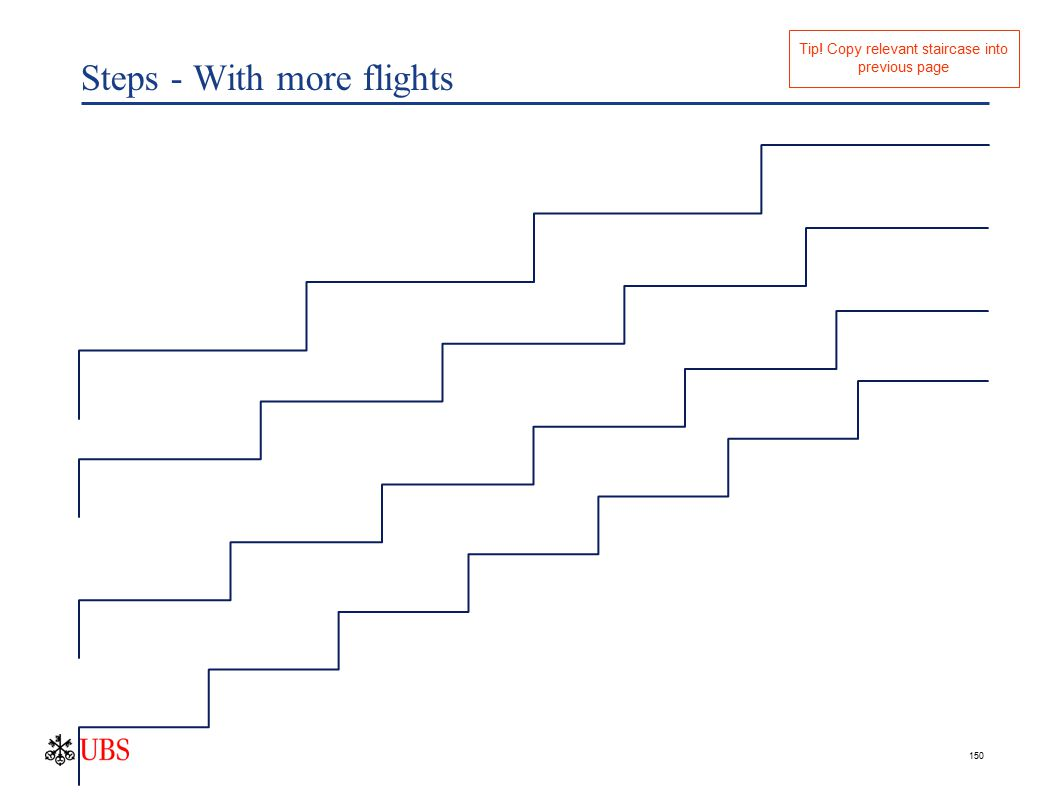 150 Tip! Copy relevant staircase into previous page Steps - With more flights