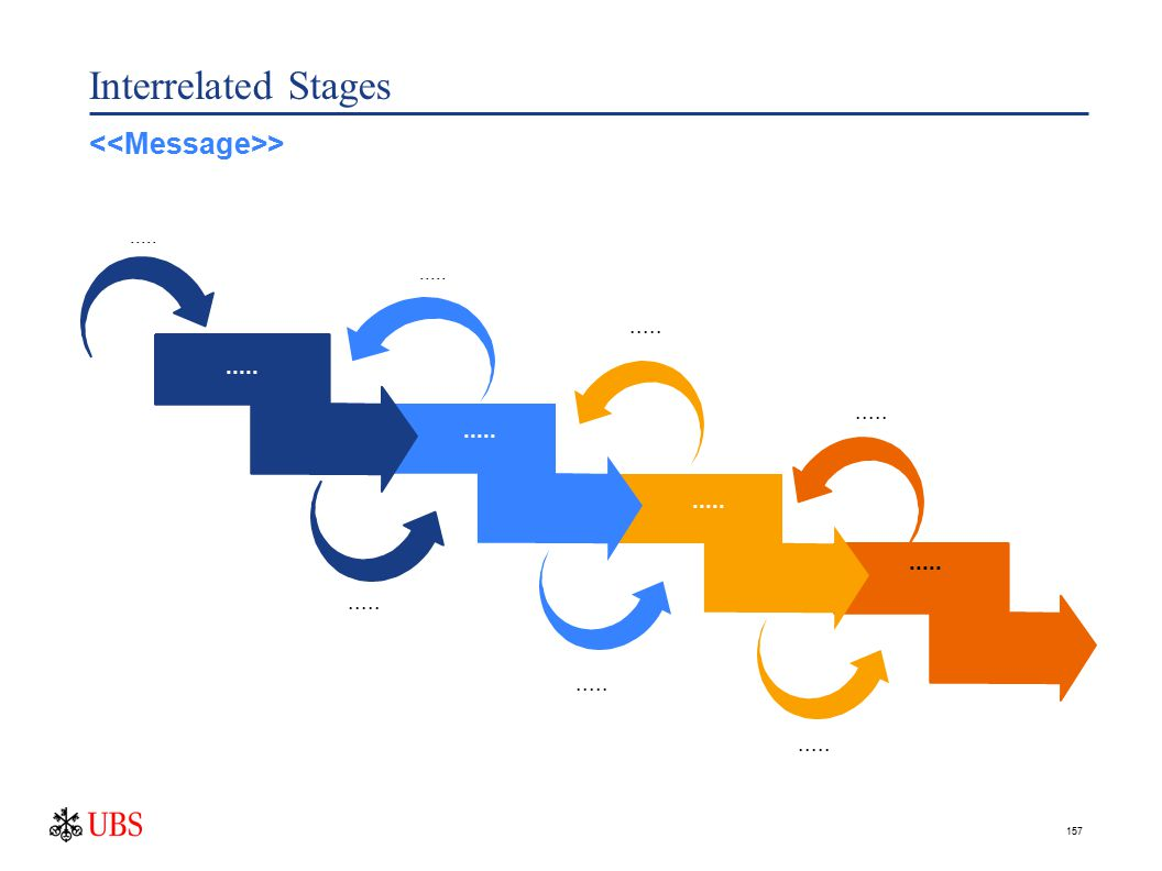 157 Interrelated Stages..... >