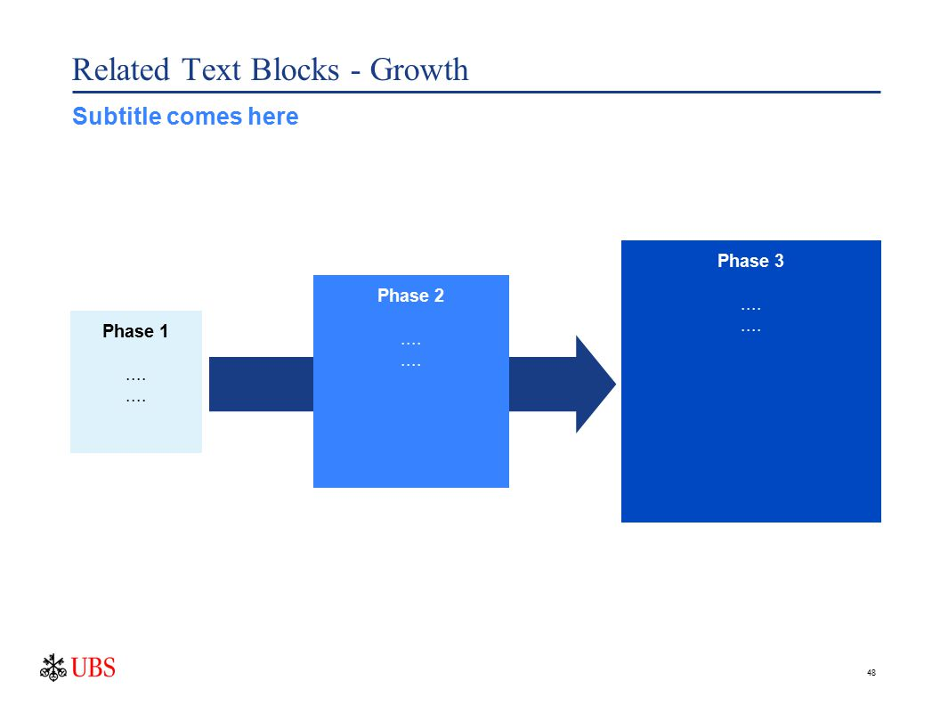 48 Related Text Blocks - Growth Phase 1.... Phase 3.... Phase 2.... Subtitle comes here