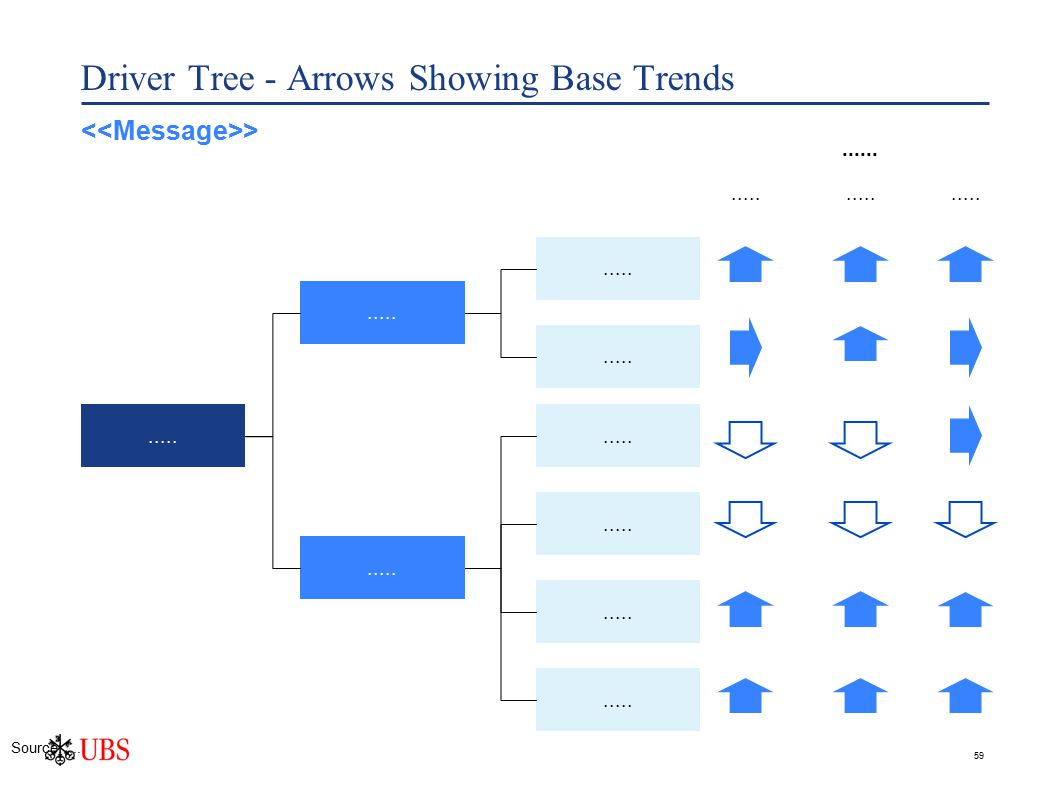 59 Driver Tree - Arrows Showing Base Trends................ Source:.... >