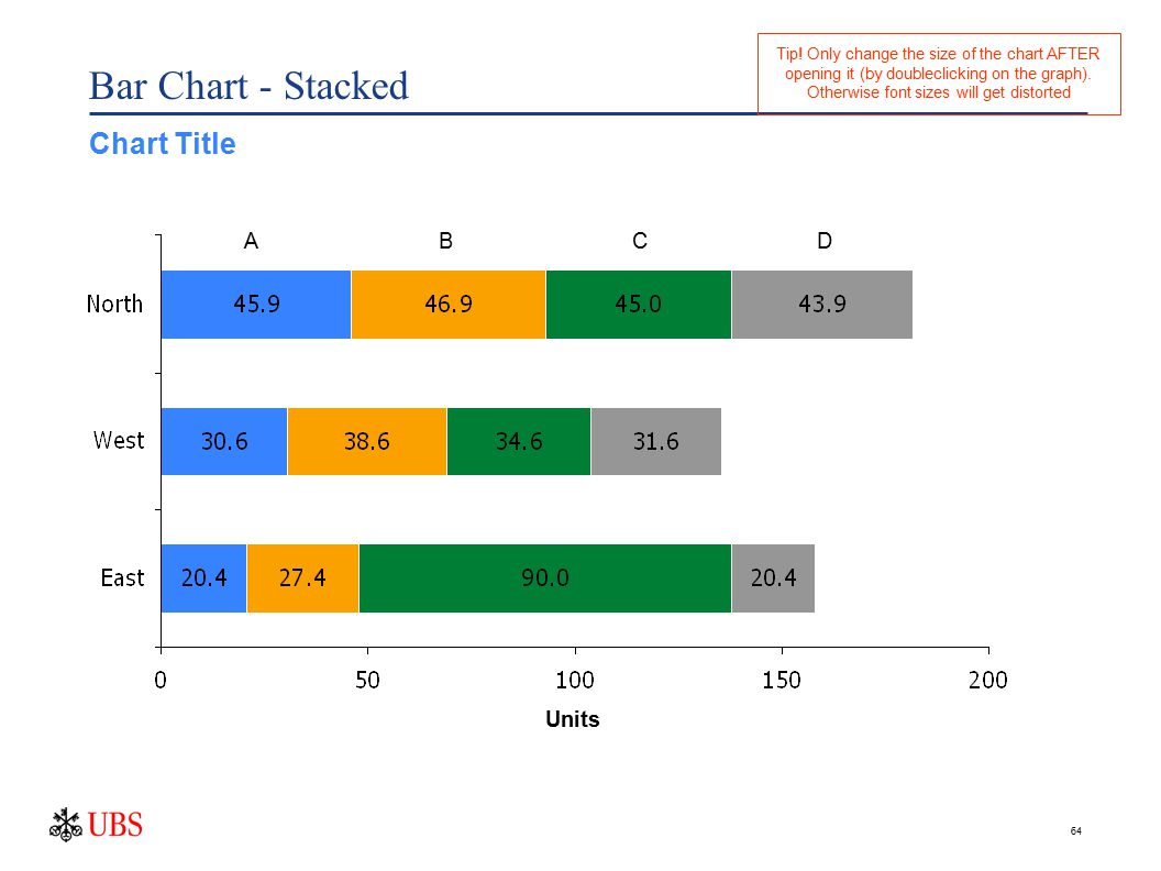 64 Bar Chart - Stacked Units ABCD Tip.