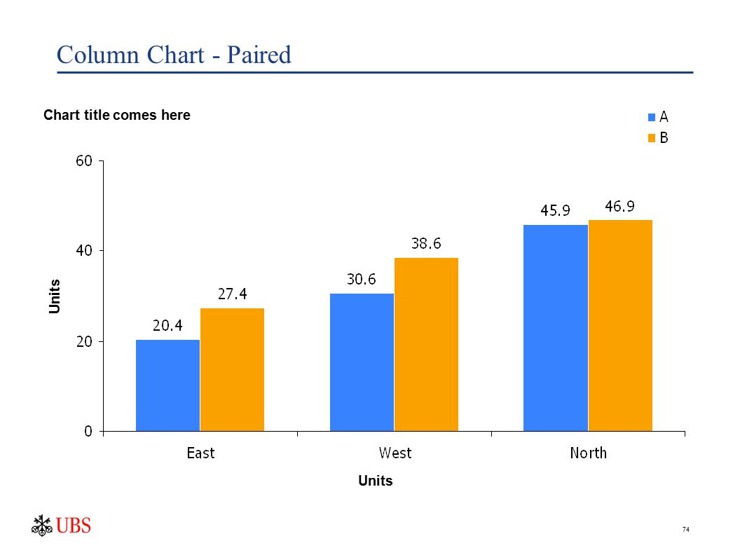 74 Column Chart - Paired Units Chart title comes here Units