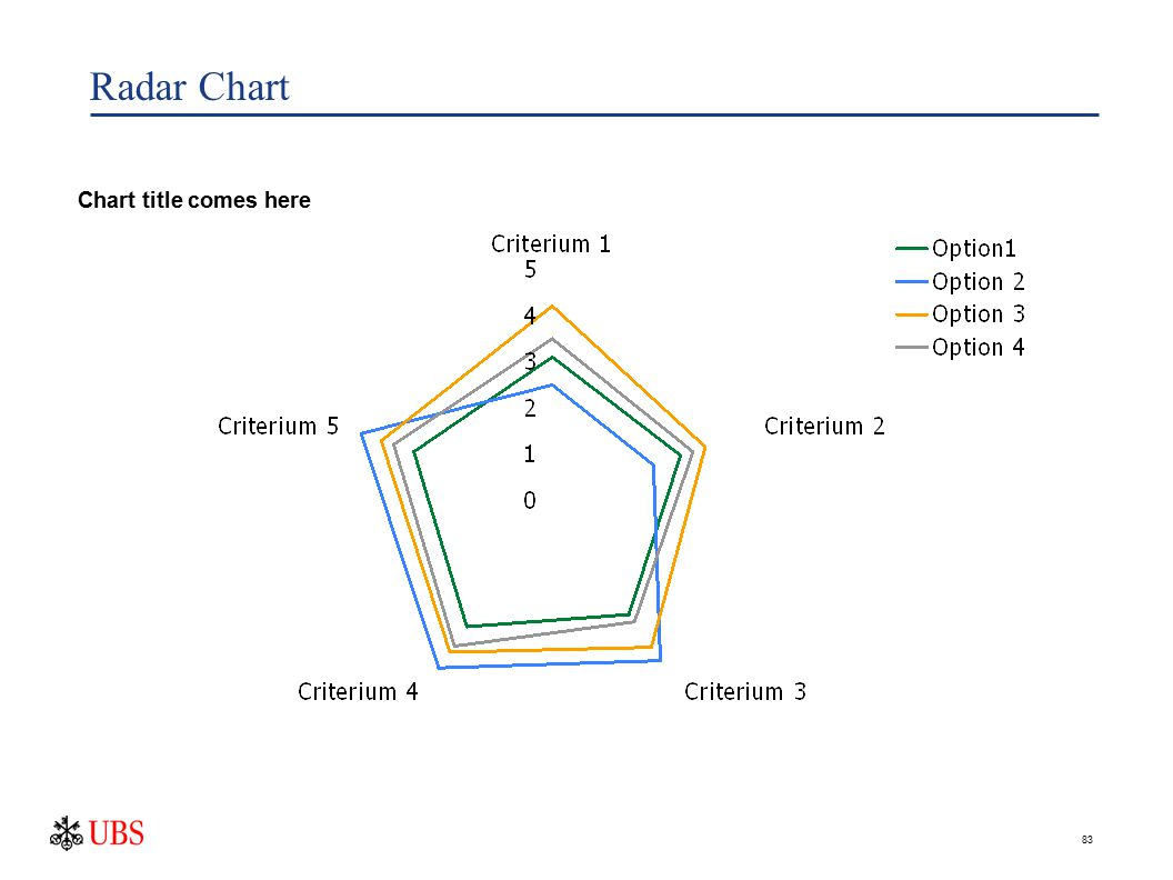 83 Radar Chart Chart title comes here