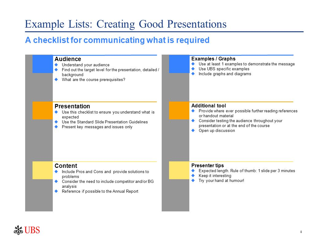 8 Example Lists: Creating Good Presentations A checklist for communicating what is required Audience  Understand your audience  Find out the target level for the presentation, detailed / background  What are the course prerequisites.
