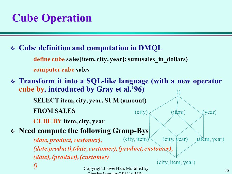 35 Copyright Jiawei Han. Modified by Charles Ling for CS411a/538a, UWO, 1999.9 Cube Operation v Cube definition and computation in DMQL define cube sa