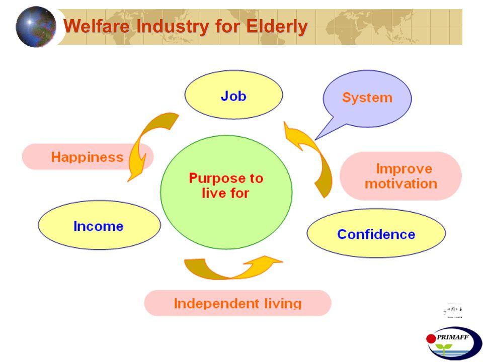 Welfare Industry for Elderly