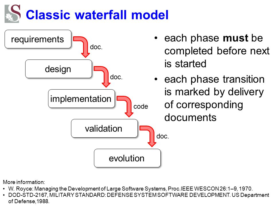 Classic waterfall model each phase must be completed before next is started each phase transition is marked by delivery of corresponding documents More information: W.