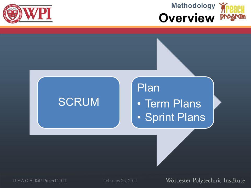 February 26, 2011 R.E.A.C.H. IQP Project 2011 Overview SCRUM Plan Term Plans Sprint Plans Methodology 13