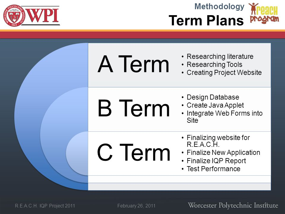 February 26, 2011 R.E.A.C.H. IQP Project 2011 Term Plans A Term B Term C Term Researching literature Researching Tools Creating Project Website Design