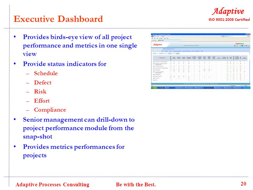 Executive Dashboard Provides birds-eye view of all project performance and metrics in one single view Provide status indicators for –Schedule –Defect –Risk –Effort –Compliance Senior management can drill-down to project performance module from the snap-shot Provides metrics performances for projects Adaptive Processes Consulting Be with the Best.