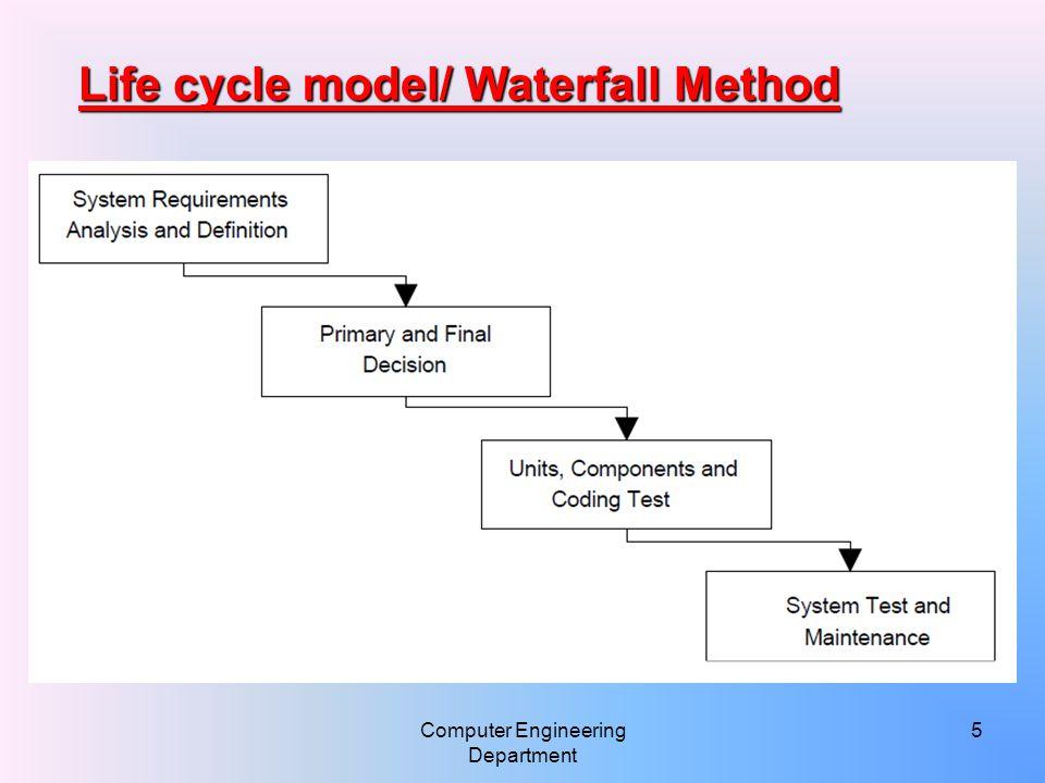 Computer Engineering Department 6 Life cycle model/ Incremental Method