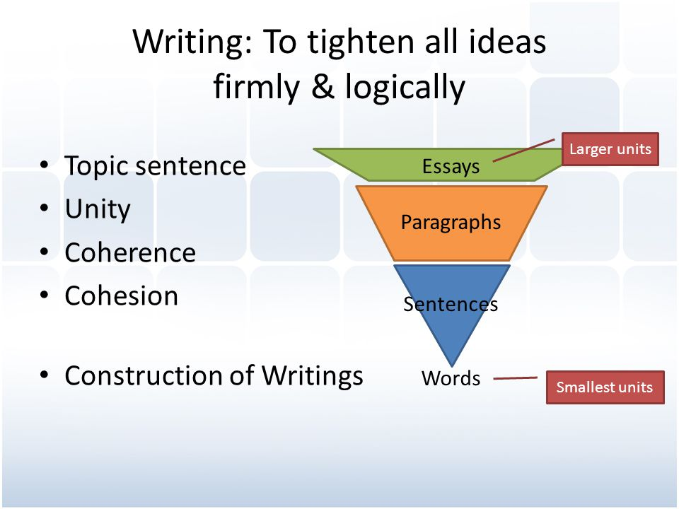 What topic to write for a short essay? any ideas?