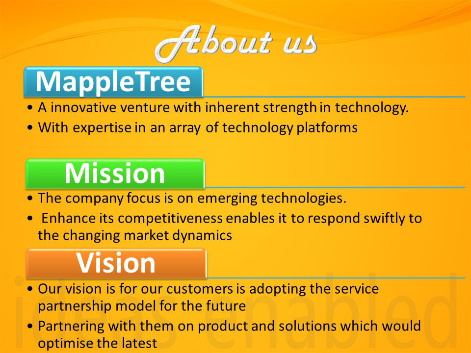 MappleTree A innovative venture with inherent strength in technology.
