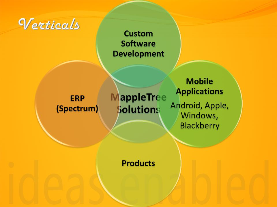 MappleTree Solutions Custom Software Development Mobile Applications Android, Apple, Windows, Blackberry Products ERP (Spectrum)